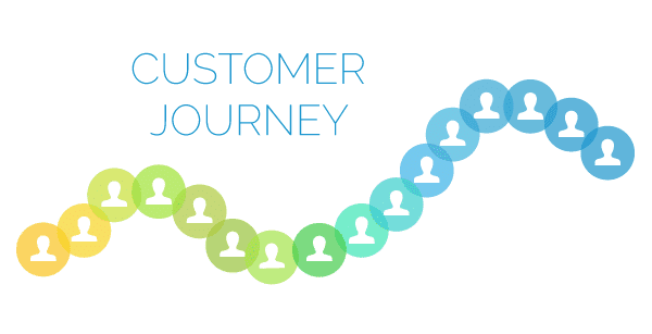 Ontwikkel in 4 stappen de customer journey