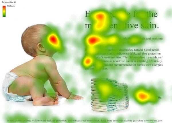 facebook advertentie Baby eye tracking 2