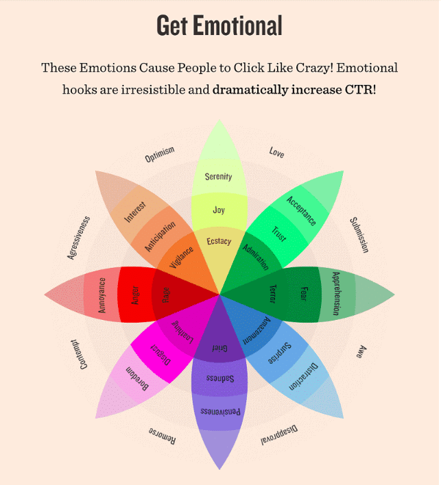 Emotie Power woorden online marketing ctr