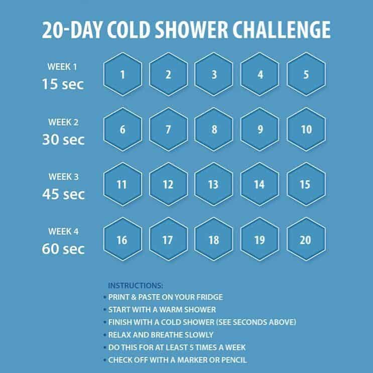 Wim Hof Cold Shower Challenge